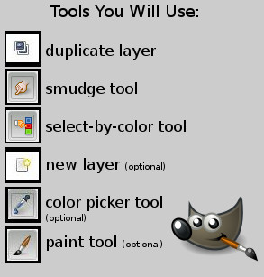tools-you-will-use