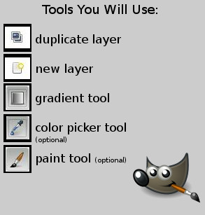 tools-you-will-use2