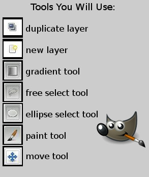 tools-you-will-use3