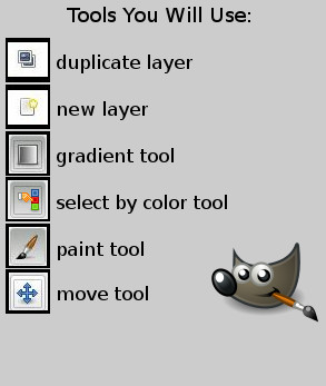 tools-you-will-use4